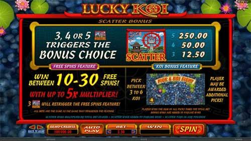 lucly koi slot online