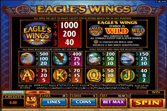 ภาพสัญลักษณ์สล็อตออนไลน์ Eagles Wing