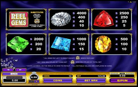 อัตราจ่าย  reel gems slot